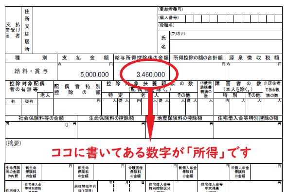 源泉徴収票の所得を示す金額