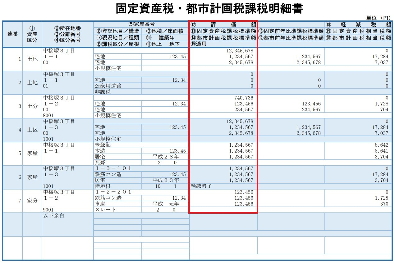 固定資産税課税明細書豊中市